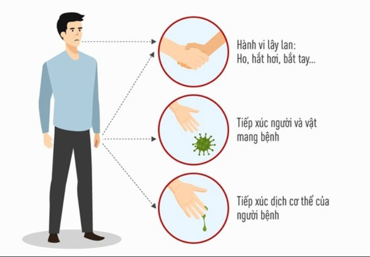 Sử dụng khoá vân tay Bozo để phòng chống lây nhiễm Covid-19